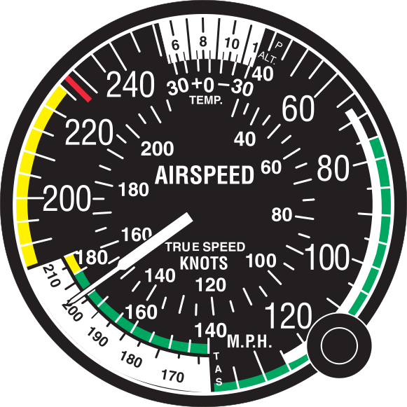 Airspeed Indicator courtesy Wikipedia