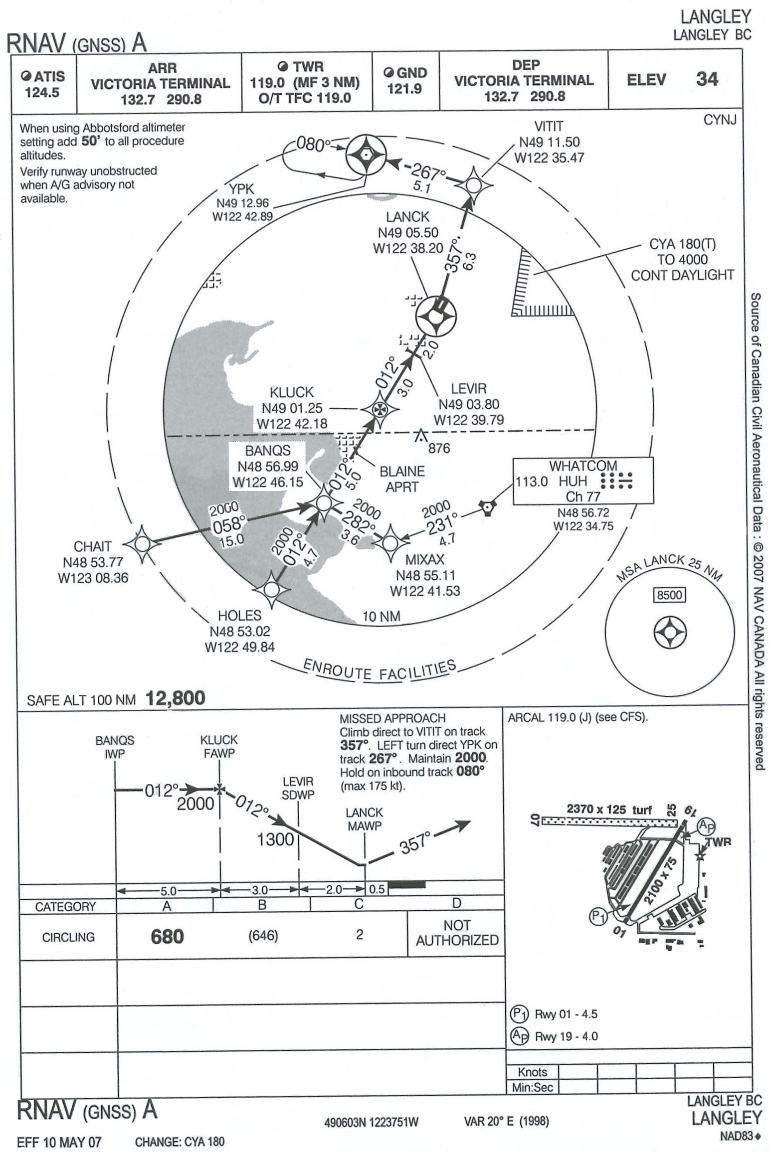 RNAV GPS A Langley Airport